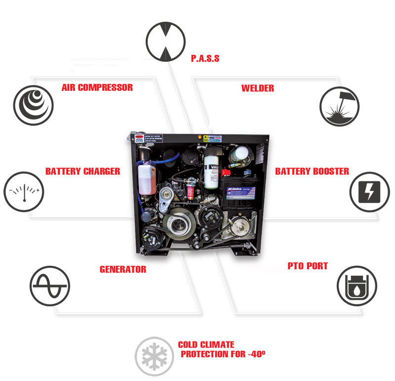 Multifunction All-in-one Oilman-series-Power-System Components