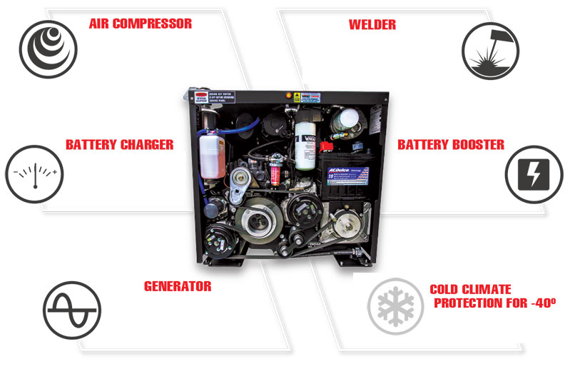 Multifunction Compressor-Generator-Welder-Power-System Components