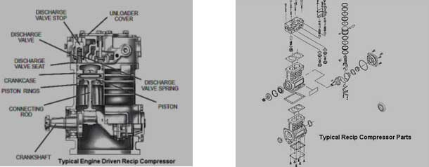 The-Piston-Type-Compressor