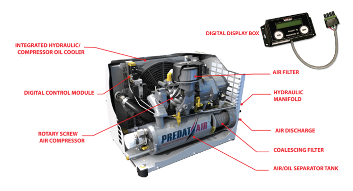 Hydraulic Drive Air Compressor Components