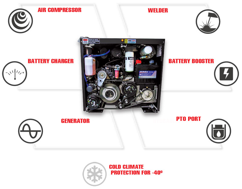 Multifunction All-In-One Power-System Components