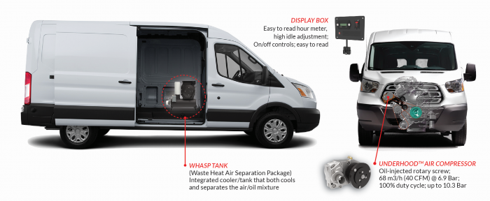 Van with UNDERHOOD™40 Installed