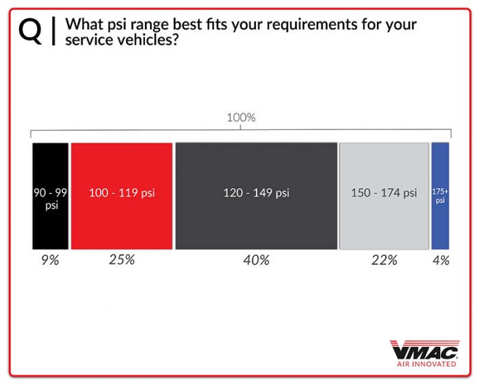 Chart-14-PSI-Requirements